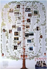 Poster 70X100 - The Beatles Story